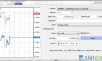 Các loại lệnh cơ bản trong giao dịch Forex