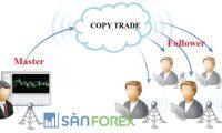 Copy trade là gì? Các bước để copy trade thành công