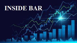 Inside bar là gì? Cách giao dịch với mô hình Inside bar