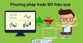 Phương pháp trade BO hiệu quả cho người mới bắt đầu