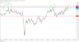 GBPUSD gặp khó khăn bất chấp sự suy yếu của đô la Mỹ đang diễn ra