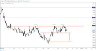 USD / CHF: Đồng franc Thụy Sĩ thắng thế sau khi dữ liệu vĩ mô tốt hơn