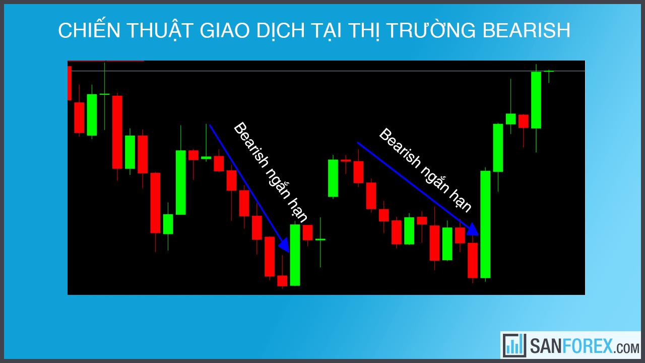 Chien-thuat-tai-thi-truong-Bearish-1