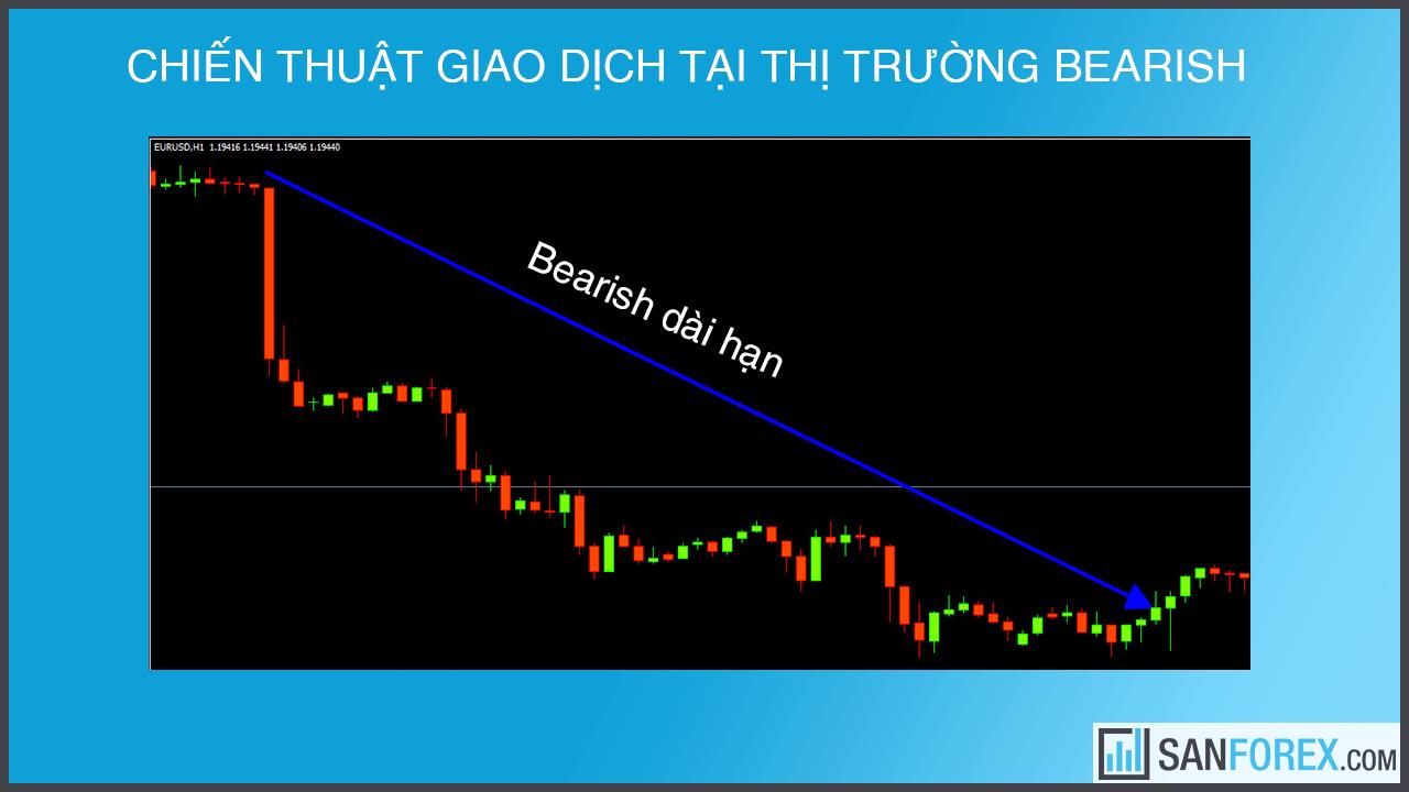 chien-thuat-giao-dich-tai-thi-truong-bearish01-1